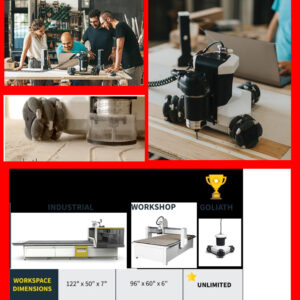 If your project requires some custom made parts that can be made with just expensive big machines , you can explore the infographic list below of the latest personal affordable manufacturing machines that have been able to penetrate the market thanks to the recent technological advancement . Goliath cnc machine , thanks to its innovative three wheels design , this 1490 $ cnc machine can tackle on large scale projects that it was possible to execute with just big industrial cnc machines costing tens of thousands of dollars .