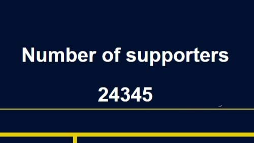 startup campaign number of supporters